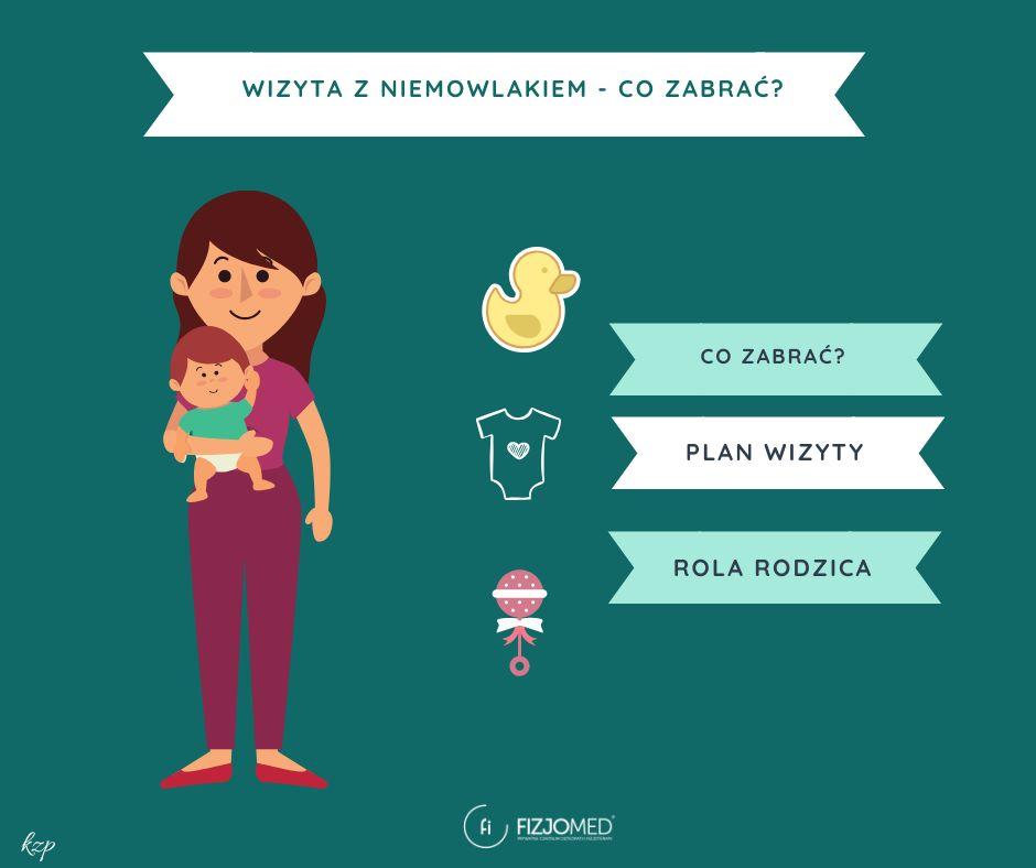 Fizjoterapia niemowlaka