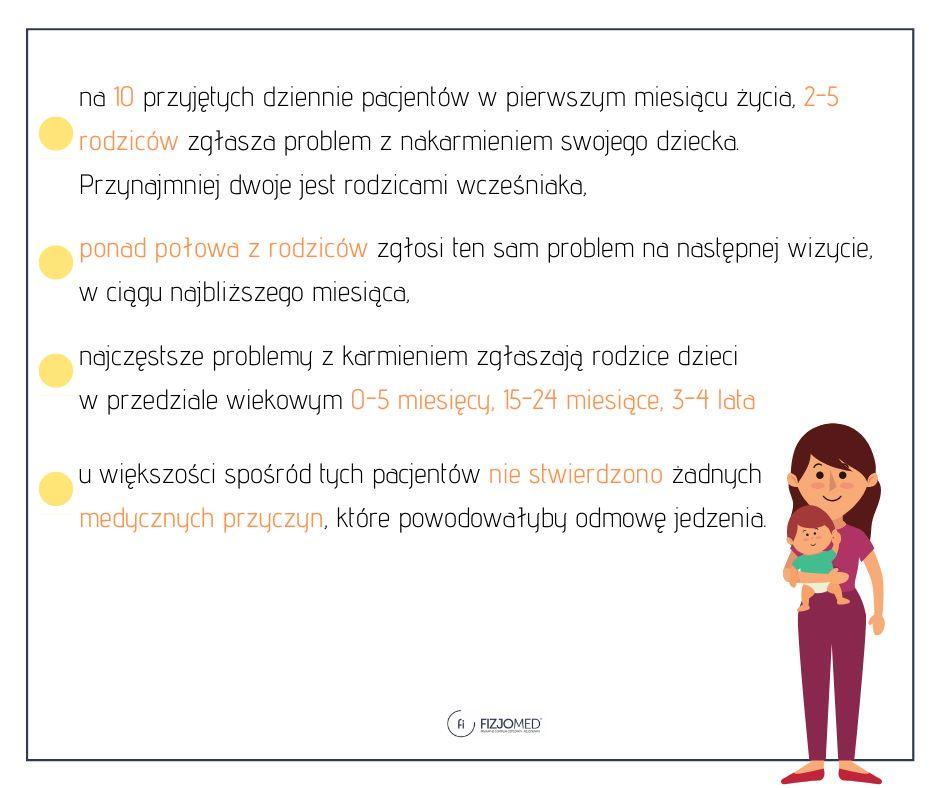 infografika opisująca przyczyny trudności w karmieniu wcześniaków