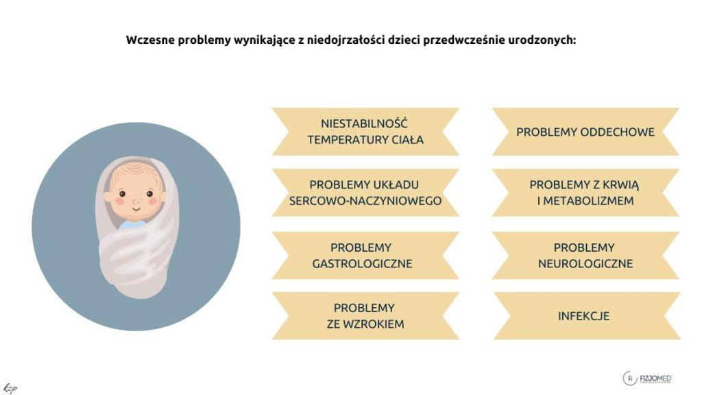 Problemy zdrowotne wcześniaków